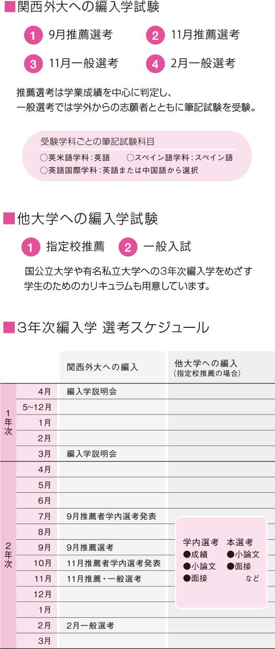 関西 学院 大学 指定 校 推薦
